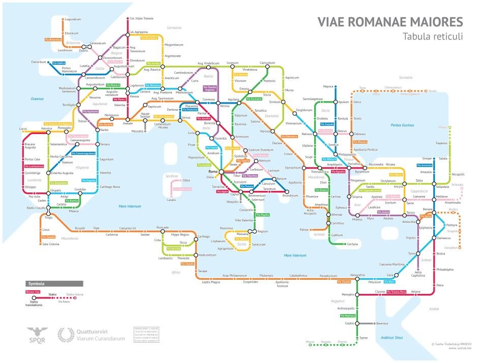 La interconexión en los caminos romanos.