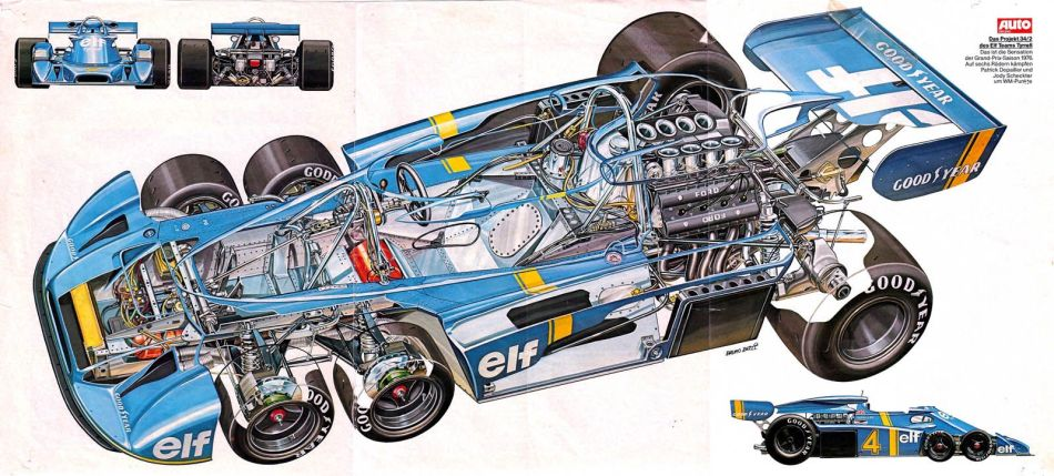 Vista en corte de un Tyrrell P34, el vehículo de Fórmula 1 con seis ruedas.