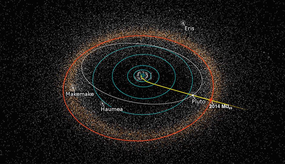 New Horizons path. Next stop Kuiper Belt Object MU69