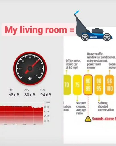 Left side image: screenshot from a decibel meter showing an average of 80dB Right side image: part of a chart showing that 80dB is equal to Heavy traffic, window air conditioner, noisy restaurant, and power lawn mower. Text at top: my living room = lawn mower.