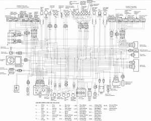 FZ750 technical info needed | Visordown