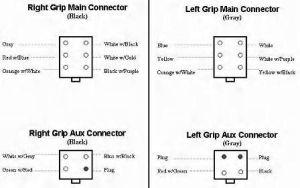 Harley Davidson Wiring Connectors | Online Wiring Diagram