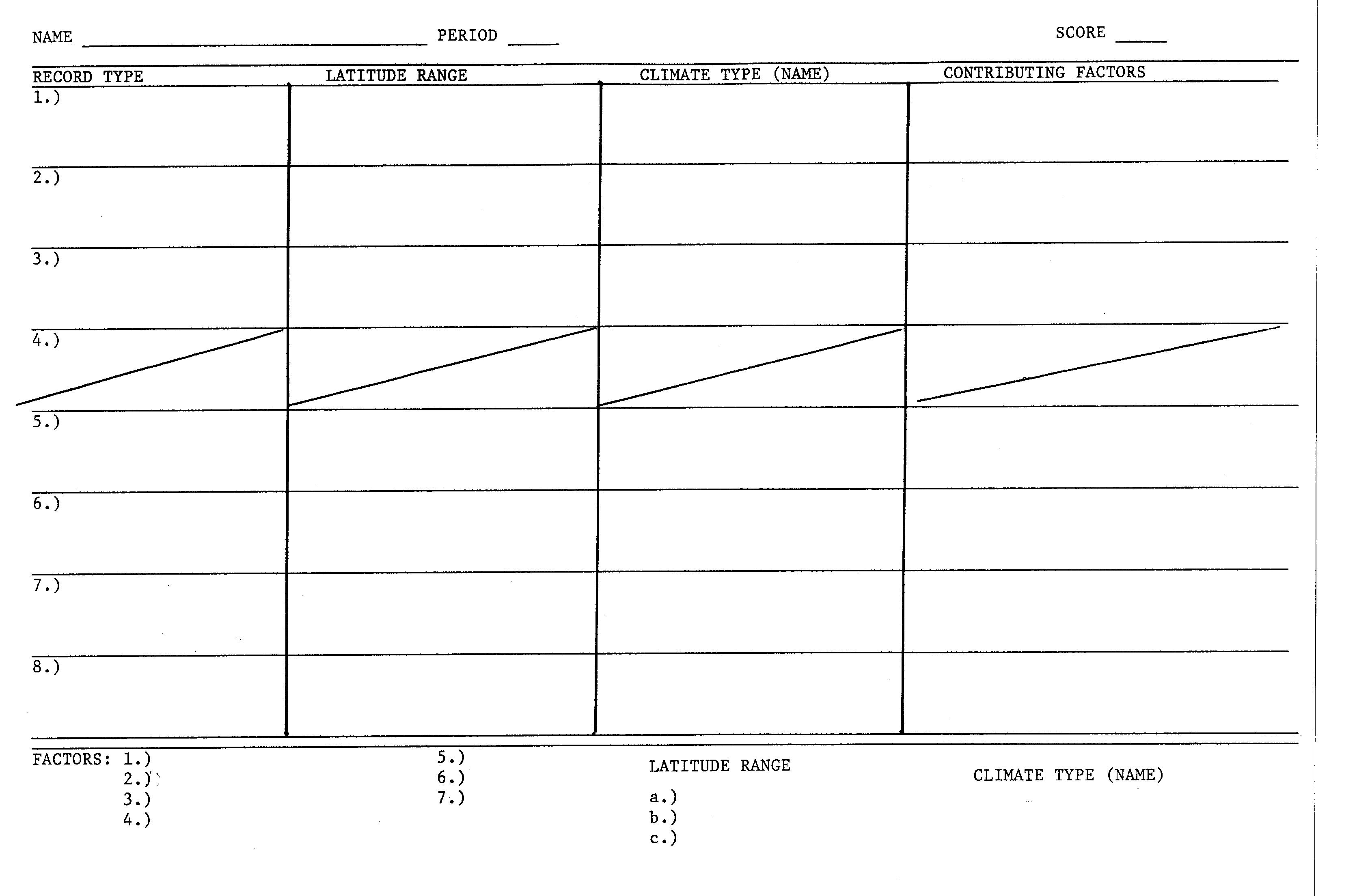 Elevation Map Worksheet