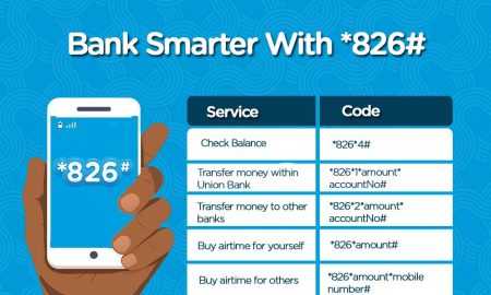 Union bank 826 code 450x270 - How to Transfer Money from Union Bank - Union Bank Transfer Code