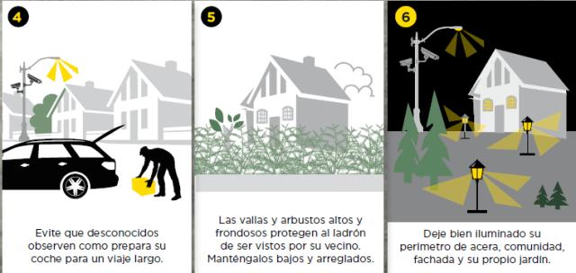 Los mejores 18 consejos de protección contra el robo en casa