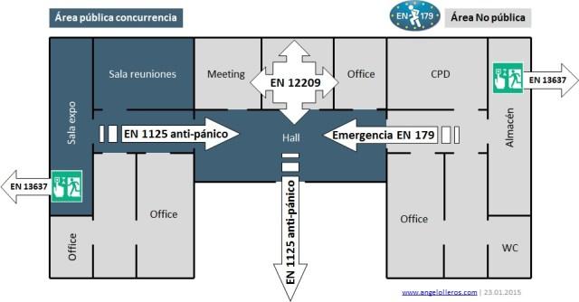 Puertas emergencia y evacuación by Angel Olleros