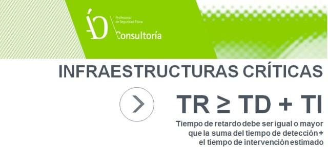infraestructuras criticas, seguridad fisica_evaluacion by angel olleros