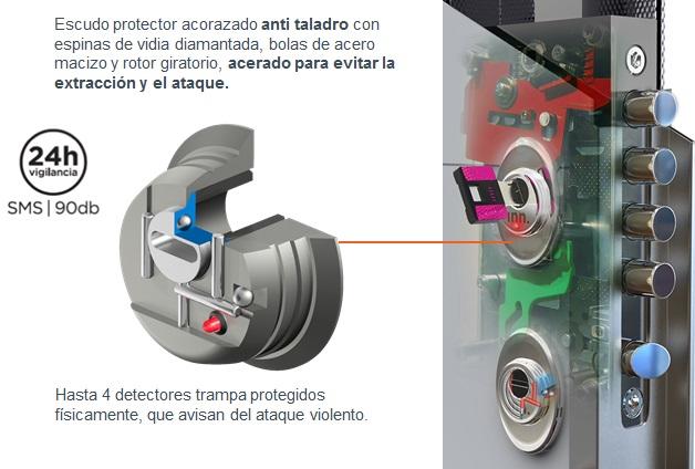 puerta de seguridad con escudo deteccion anticipada del robo