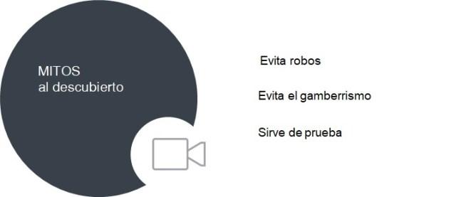 videovigilancia en comunidades de propietarios