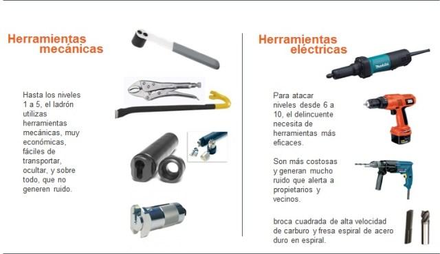 herramientas ataques bombillos y escudos de seguridad