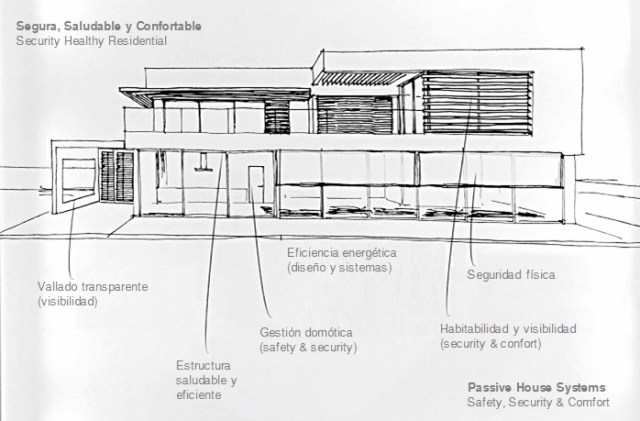 vivienda segura saludable y confortable by angel olleros
