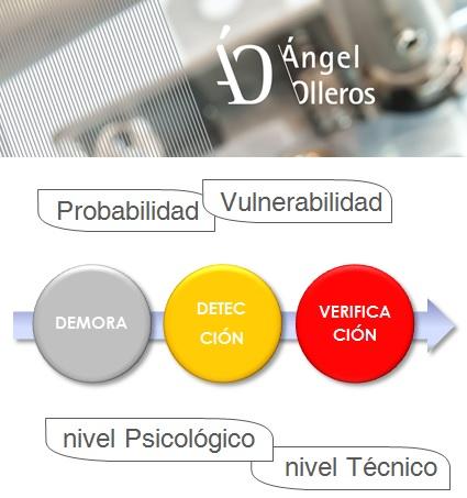 Disuasión y prevencion contra el robo en residencial Angel Olleros