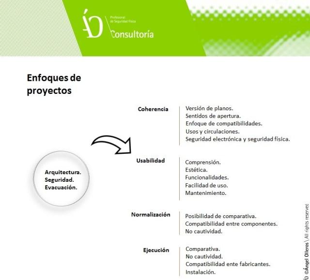Usabilidad y eficacia en proyectos de seguridad