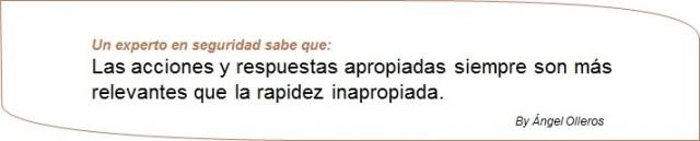 La urgencia inapropiada by Angel Olleros