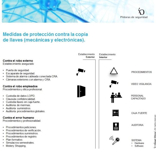 Medidas de protección contra la copia de llaves de seguridad