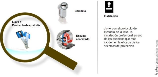 Soluciones de refuerzo para puertas blindadas