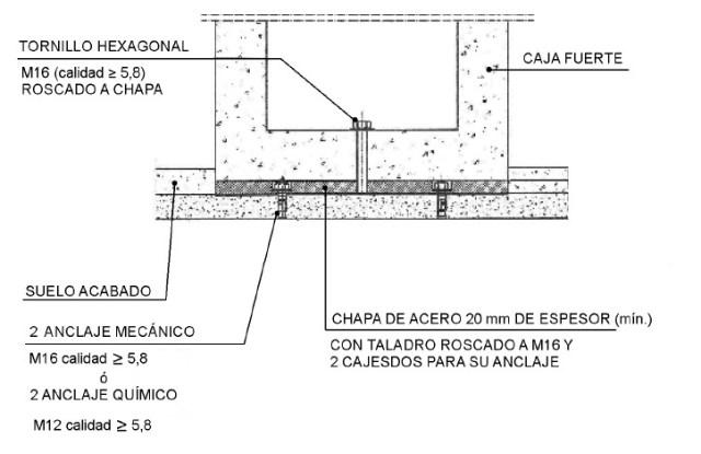 Anclaje caja fuerte_mecánico_epoxi_chapa acero