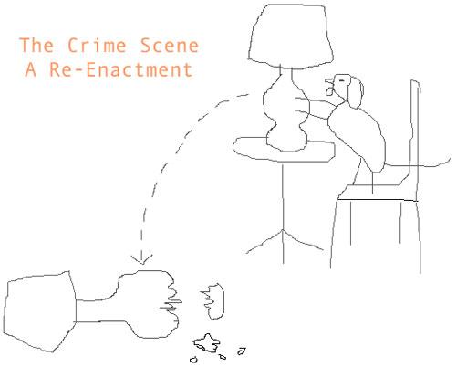 The Crime Scene Sketch