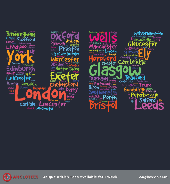uk-cities-for-catalog