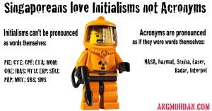 initialisms