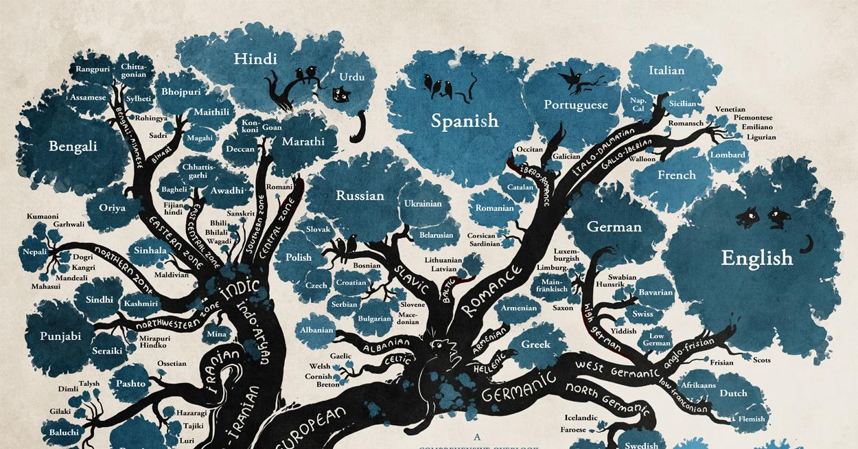 familytree
