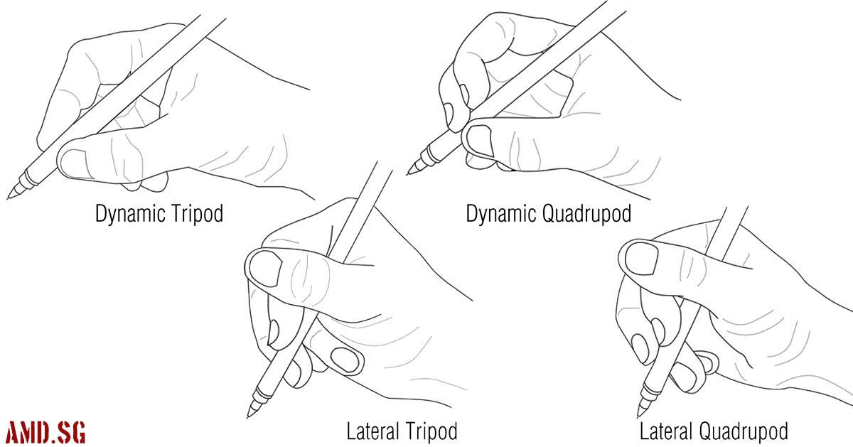 how do you hold a pen pencil. Black Bedroom Furniture Sets. Home Design Ideas