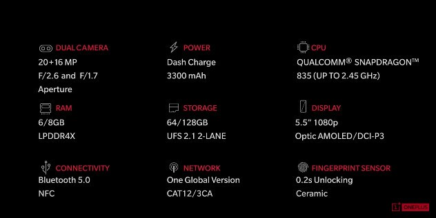 op-5-specs-launch