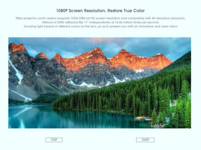 Xiaomi Mijia DLP Projector FHD