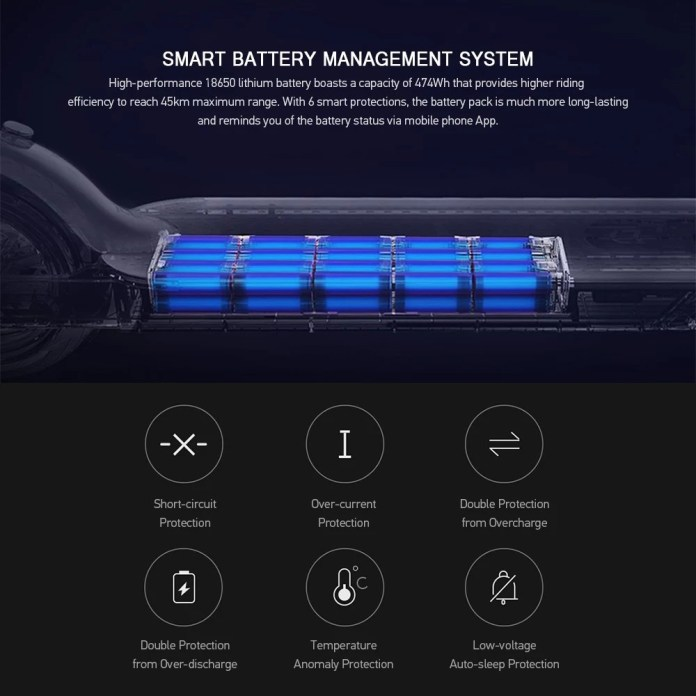 Xiaomi Mijia Scooter Pro battery