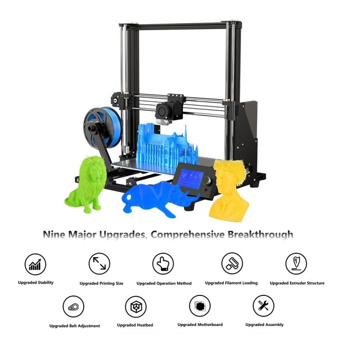 Anet A8 Plus Upgraded High-precision DIY 3D Printer update