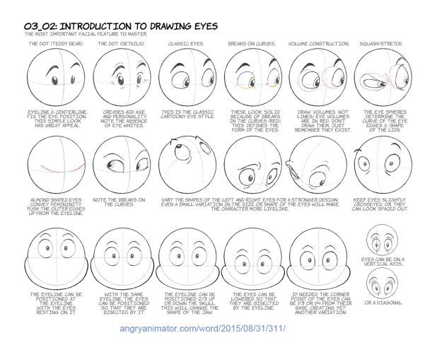 Character Design Lynda : Cartoon character design tutorial pdf fandifavi