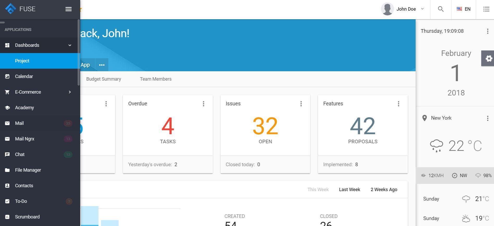 Angular 5 Angularjs Bootstrap 4 Html Material Design Admin