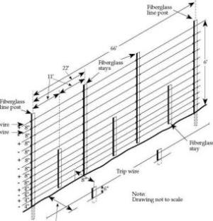 ELECTRIC FENCE: MERLIN ELECTRIC FENCE WIRING DIAGRAM