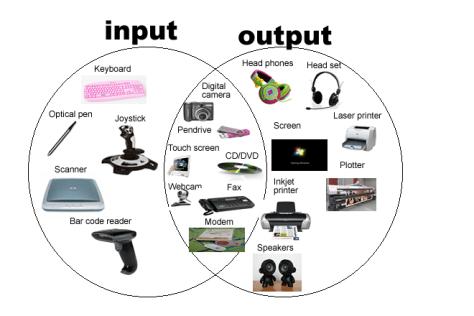 computerInOut