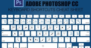 Adobe Photoshop CC Keyboard Shortcuts