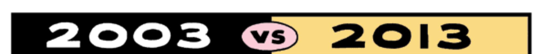 2003 vs 2013 banner
