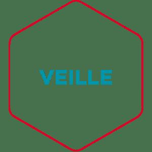 VEILLE