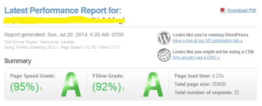 Theme WordPress Paling Ringan Fast Load Seo Friendly For Adsense