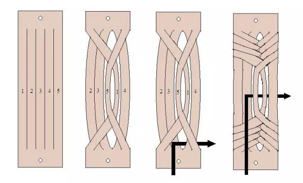 anleitung geflochtenes lederarmband anleitungen tipps und vorlagen. Black Bedroom Furniture Sets. Home Design Ideas