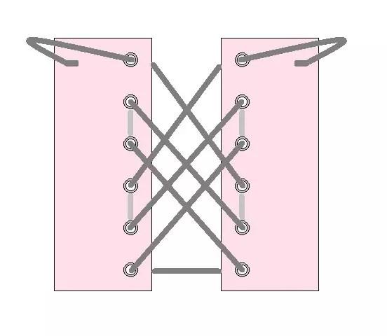 idee schnrsenkel mit kreuzmuster - Schnursenkel Binden Muster