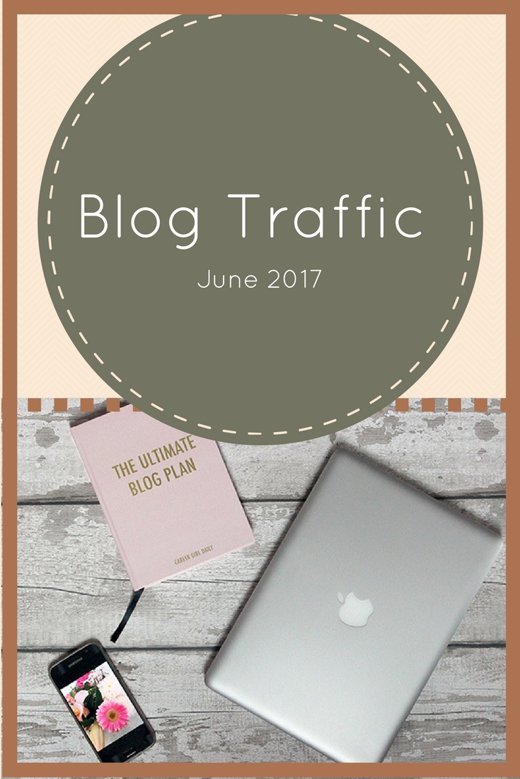 June 2017 blog traffic report
