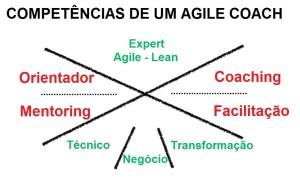 Agile-Coaching-Competency-Framework1
