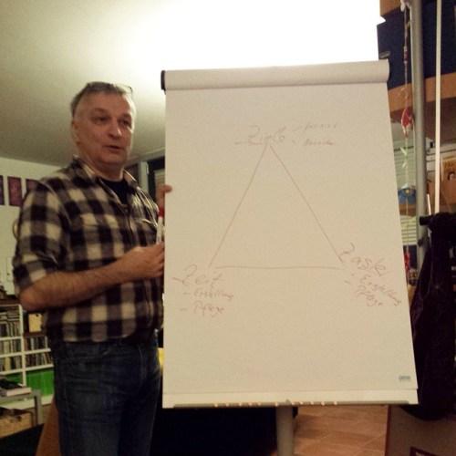 Peter MÜller erklärt sein Buchkonzept