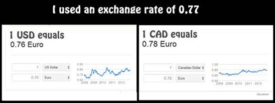 cost-to-live-in-France exchange rate .77