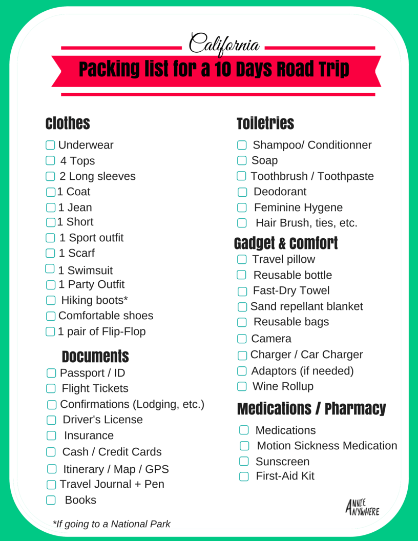 weekend trip packing list