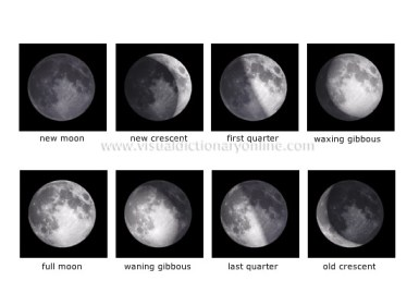 phases-moon
