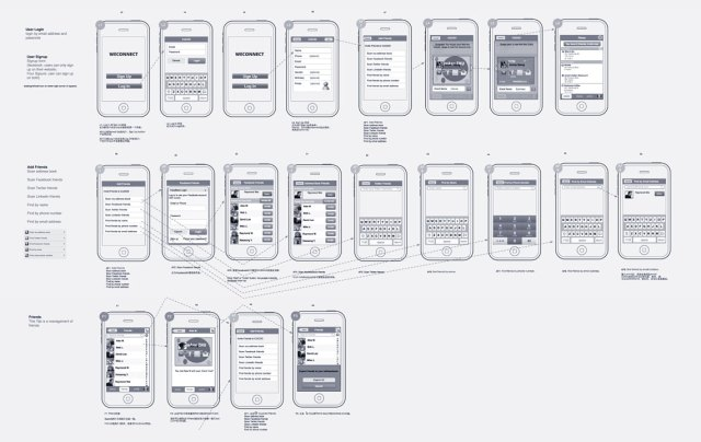 weconnect iphone wireframe 1140