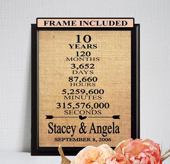 10th Wedding Anniversary Gifts Ideas