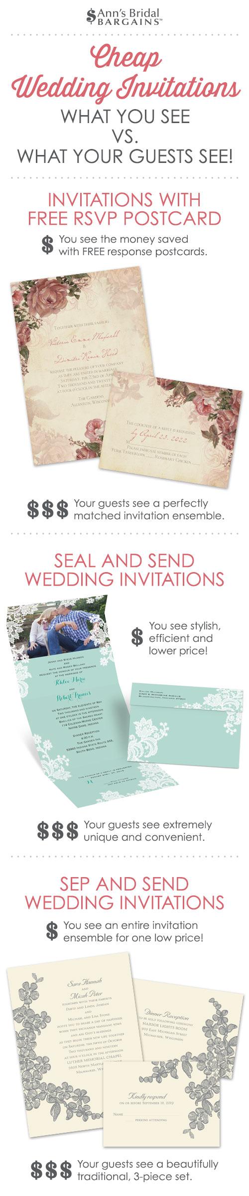 Types Wedding Invitations