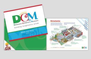 DCM Vision Guide